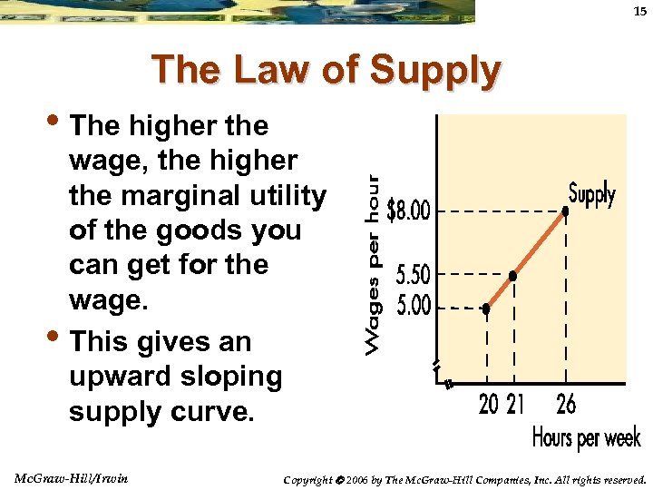 15 The Law of Supply • The higher the • wage, the higher the