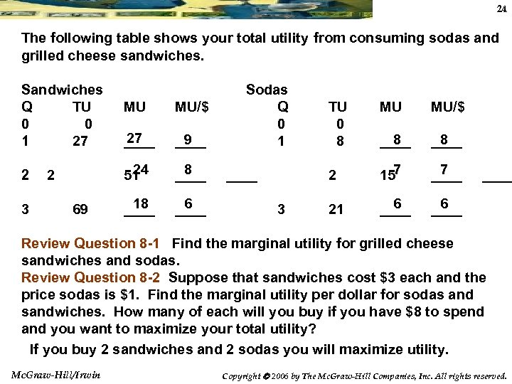 24 The following table shows your total utility from consuming sodas and grilled cheese