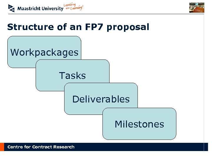 Structure of an FP 7 proposal Workpackages Tasks Deliverables Milestones Centre for Contract Research