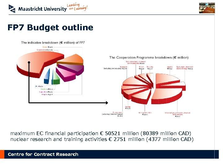 FP 7 Budget outline maximum EC financial participation € 50521 million (80389 million CAD)