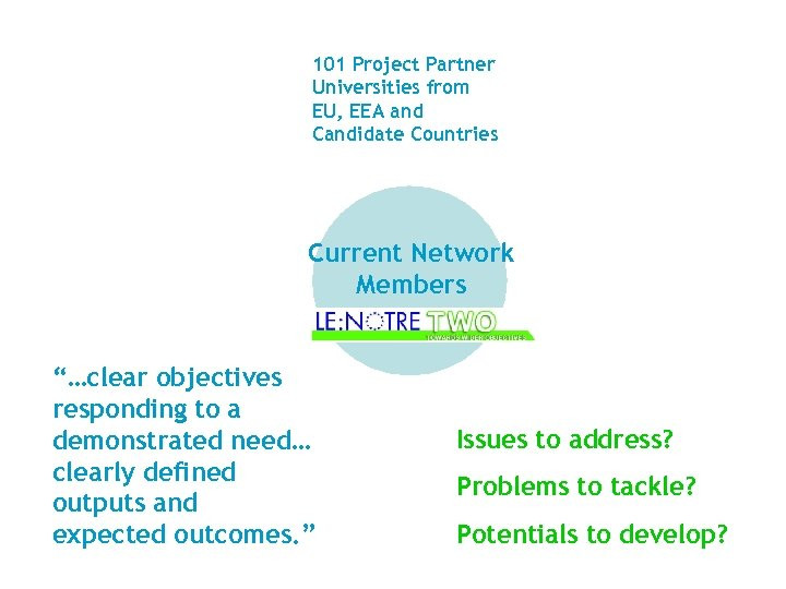 """101 Project Partner Universities from EU, EEA and Candidate Countries Current Network Members """"…clear"""