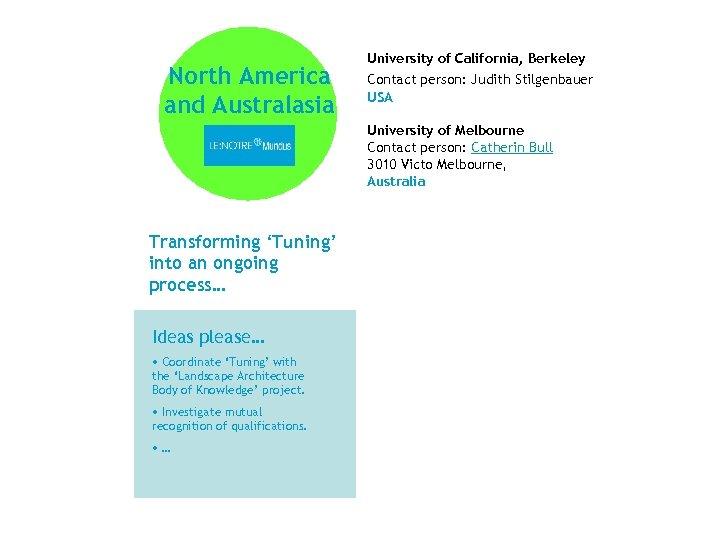 North America and Australasia University of California, Berkeley Contact person: Judith Stilgenbauer USA University
