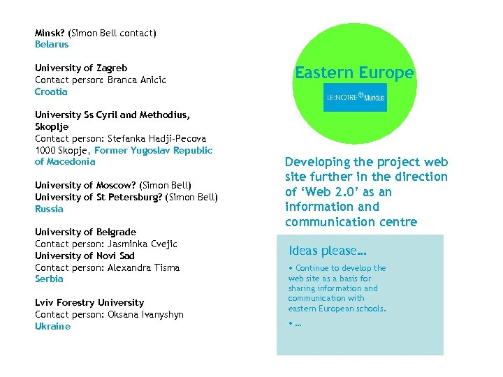 Minsk? (Simon Bell contact) Belarus University of Zagreb Contact person: Branca Anicic Croatia University