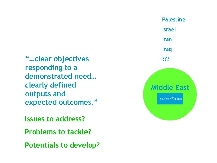 "Palestine Israel Iran Iraq ""…clear objectives responding to a demonstrated need… clearly defined outputs"