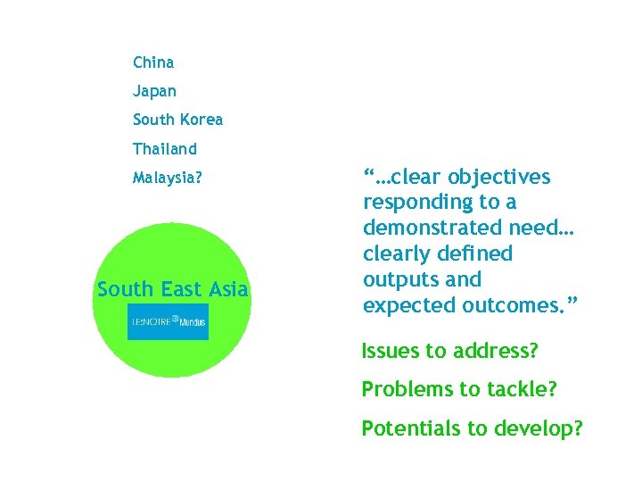 """China Japan South Korea Thailand Malaysia? South East Asia """"…clear objectives responding to a"""