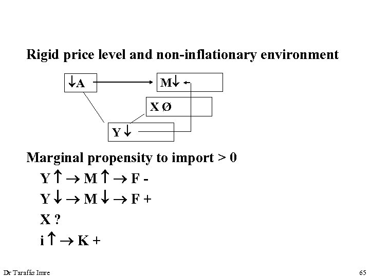Rigid price level and non-inflationary environment A M XØ Y Marginal propensity to import