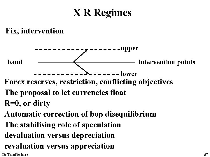 X R Regimes Fix, intervention upper intervention points band lower Forex reserves, restriction, conflicting