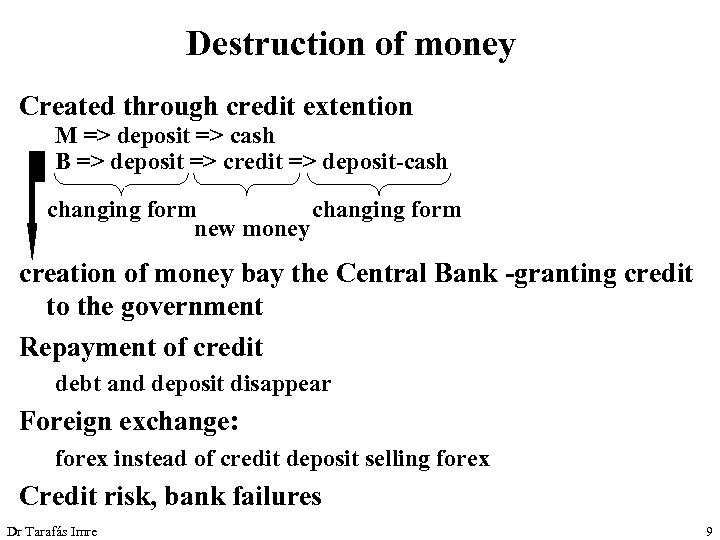 Destruction of money Created through credit extention M => deposit => cash B =>