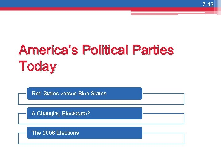 7 -12 America's Political Parties Today Red States versus Blue States A Changing Electorate?