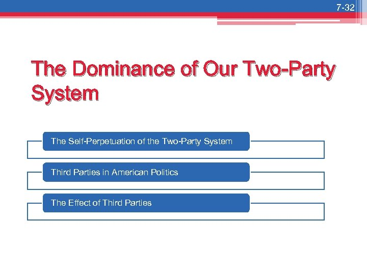 7 -32 The Dominance of Our Two-Party System The Self-Perpetuation of the Two-Party System