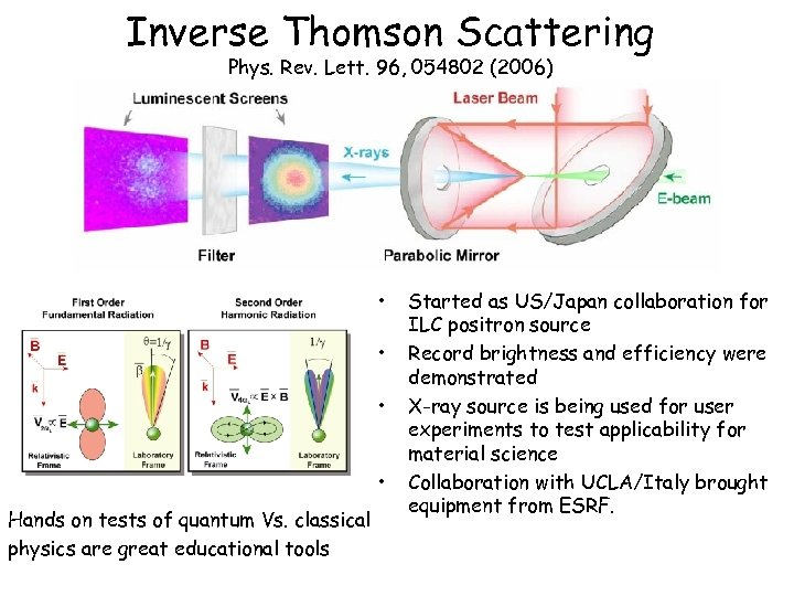 Inverse Thomson Scattering Phys. Rev. Lett. 96, 054802 (2006) • • Hands on tests