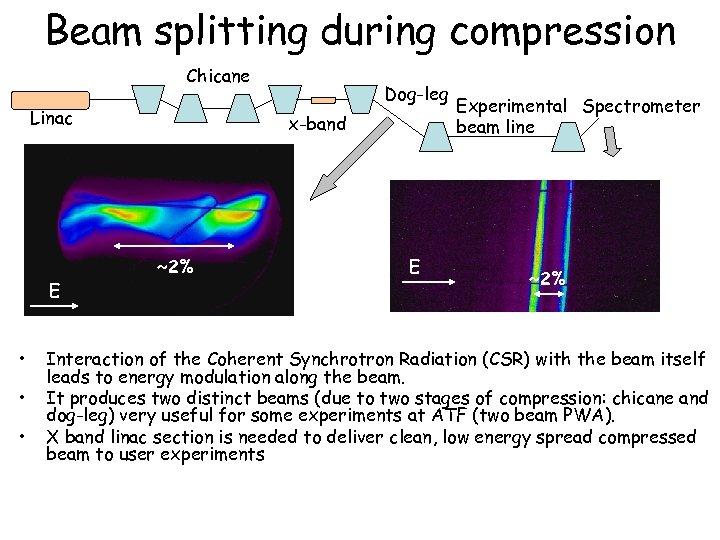 Beam splitting during compression Chicane Linac E • • • Dog-leg x-band ~2% E