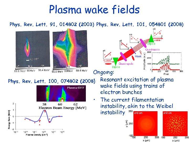 Plasma wake fields Phys. Rev. Lett. 91, 014802 (2003) Phys. Rev. Lett. 101, 054801