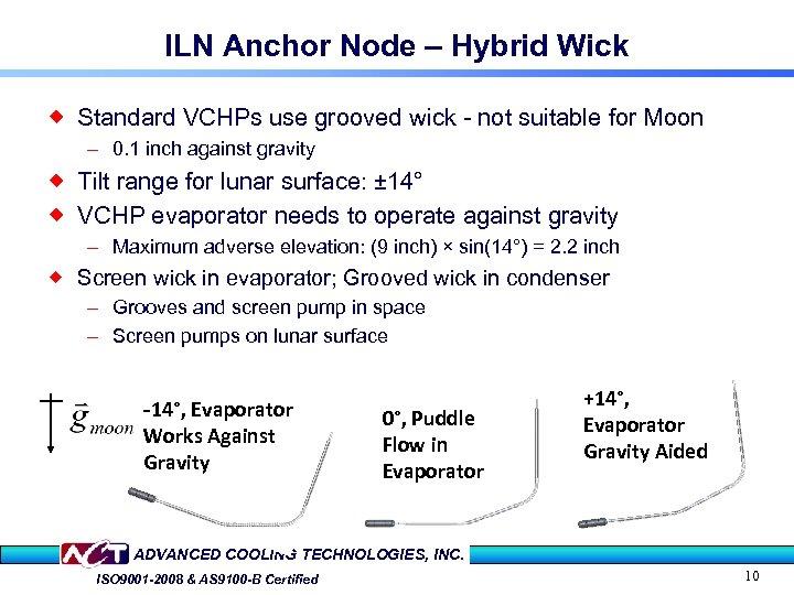 ILN Anchor Node – Hybrid Wick ® Standard VCHPs use grooved wick - not