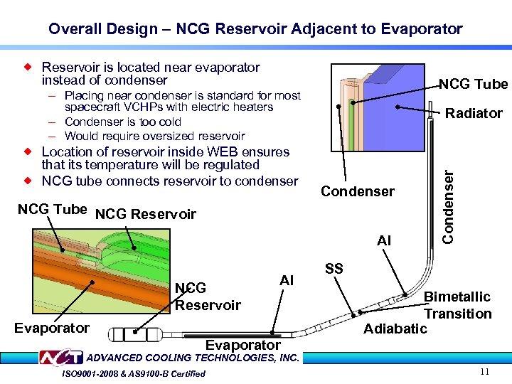 Overall Design – NCG Reservoir Adjacent to Evaporator ® Reservoir is located near evaporator