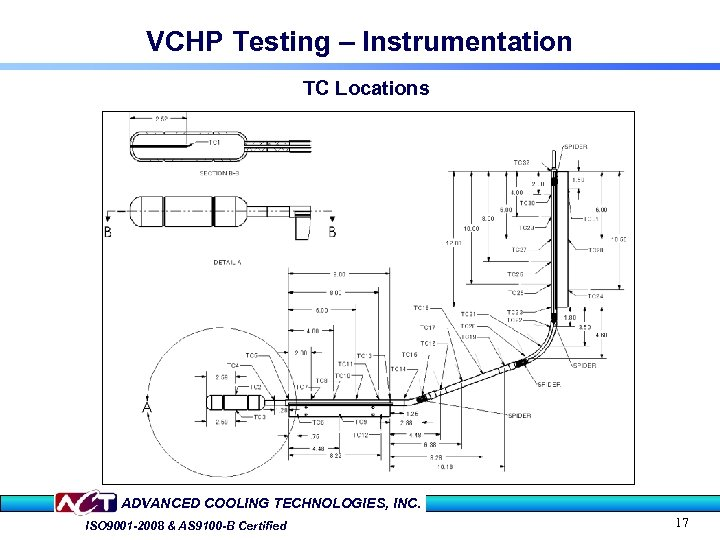 VCHP Testing – Instrumentation TC Locations ADVANCED COOLING TECHNOLOGIES, INC. ISO 9001 -2008 &