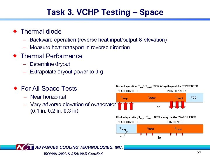 Task 3. VCHP Testing – Space ® Thermal diode – Backward operation (reverse heat