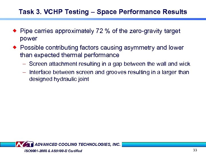 Task 3. VCHP Testing – Space Performance Results ® Pipe carries approximately 72 %