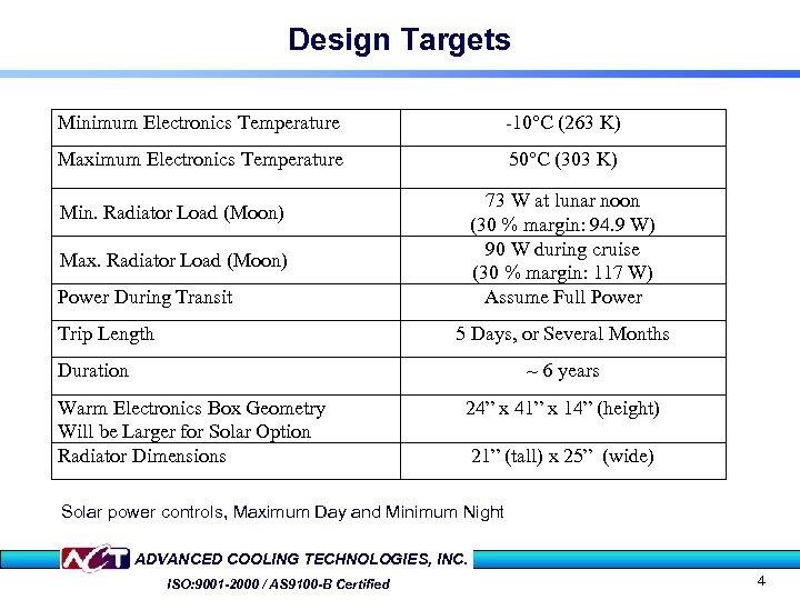 Design Targets Minimum Electronics Temperature -10°C (263 K) Maximum Electronics Temperature 50°C (303 K)