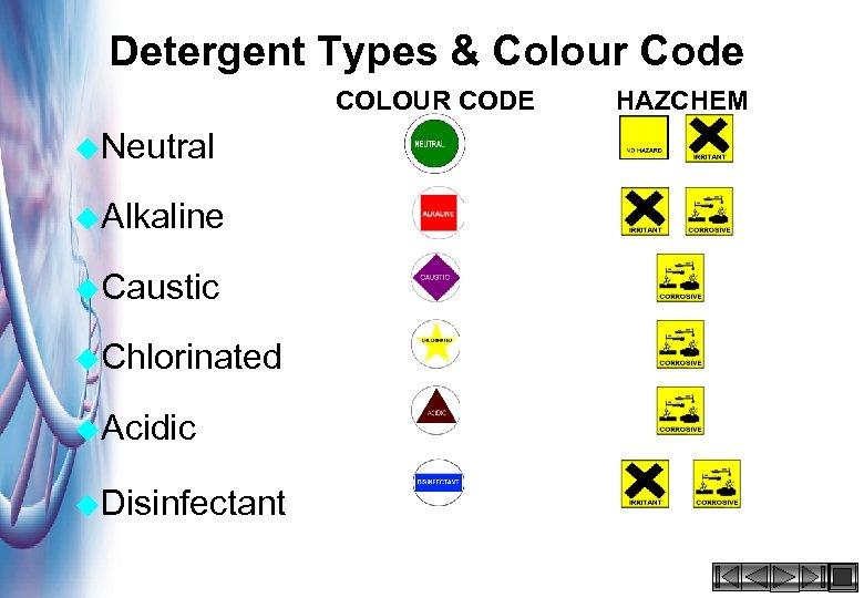 Detergent Types & Colour Code COLOUR CODE u. Neutral u. Alkaline u. Caustic u.