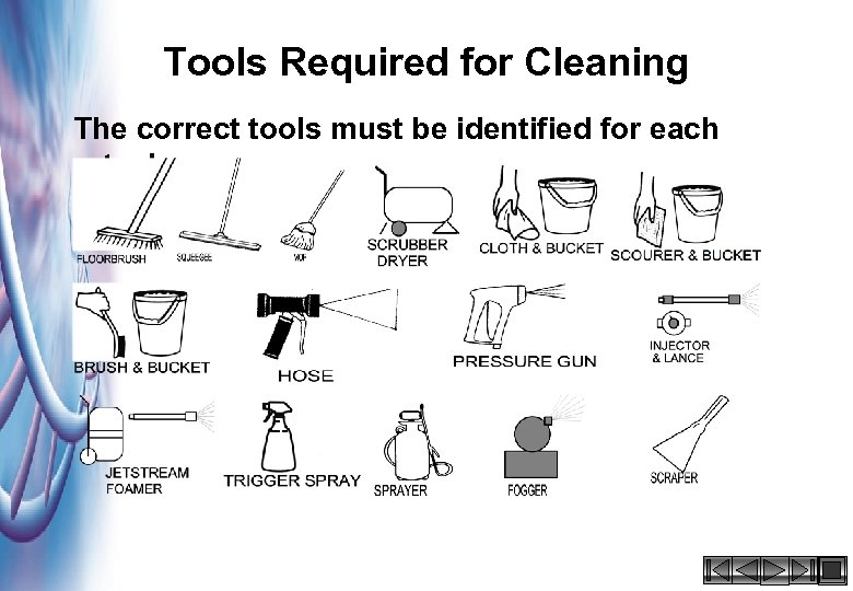 Tools Required for Cleaning The correct tools must be identified for each task HACCP