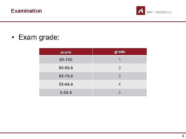 Examination • Exam grade: score grade 90 -100 1 80 -89. 9 2 65