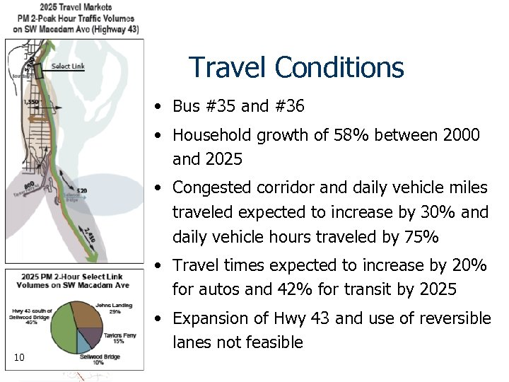 Travel Conditions • Bus #35 and #36 • Household growth of 58% between 2000