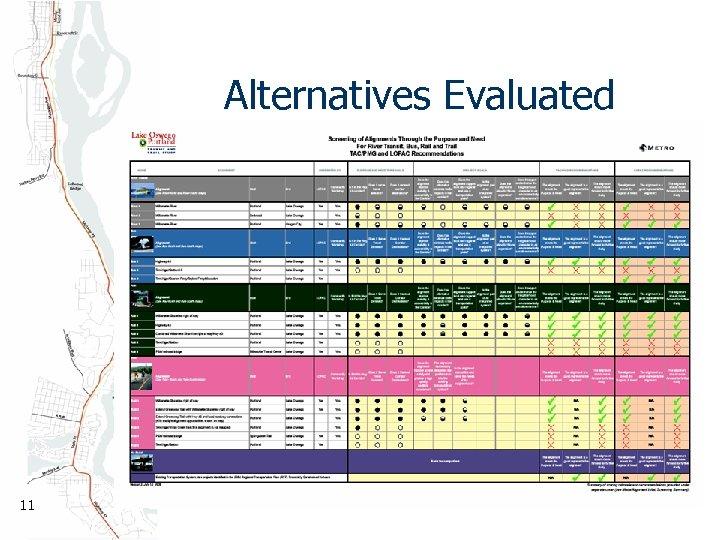 Alternatives Evaluated 11