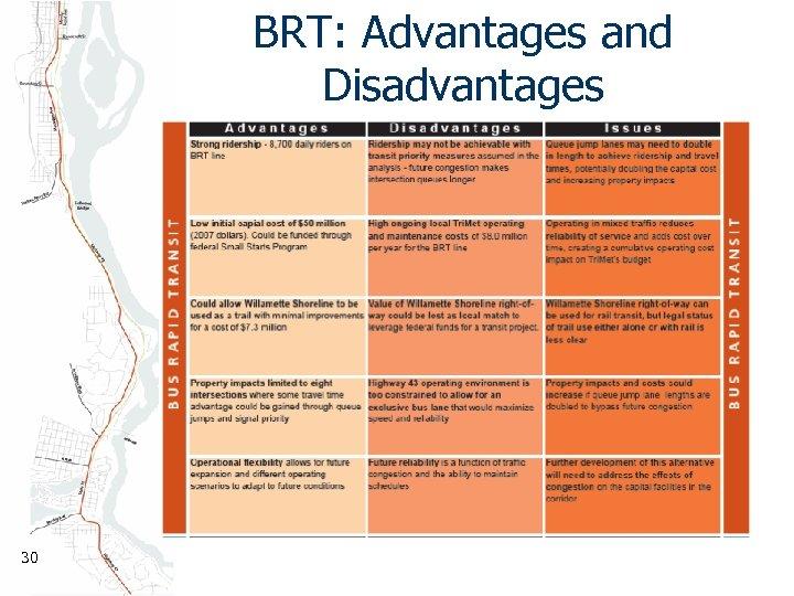 BRT: Advantages and Disadvantages 30