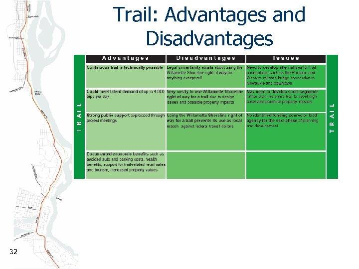 Trail: Advantages and Disadvantages 32
