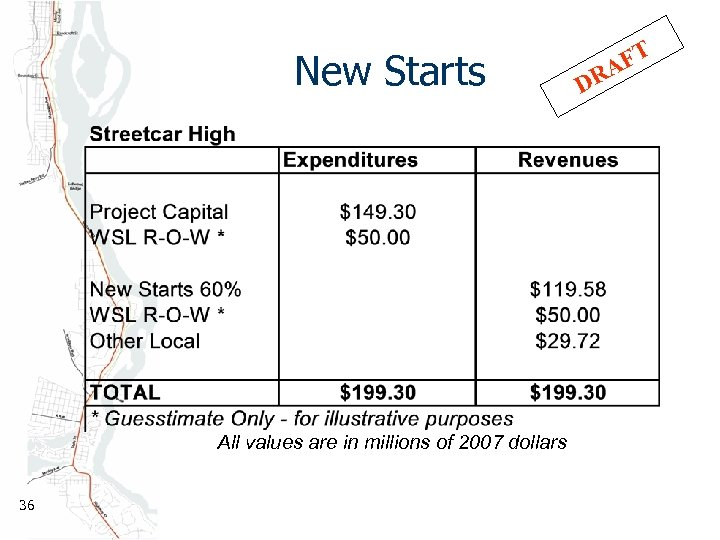 New Starts All values are in millions of 2007 dollars 36 DR FT A