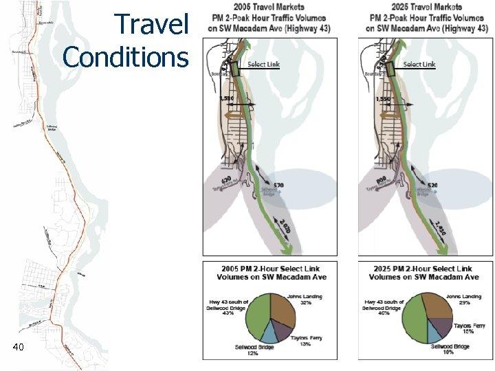 Travel Conditions 40