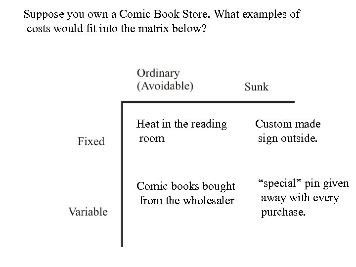 Suppose you own a Comic Book Store. What examples of costs would fit into
