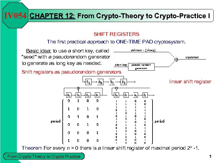 IV 054 CHAPTER 12: From Crypto-Theory to Crypto-Practice I SHIFT REGISTERS The first practical