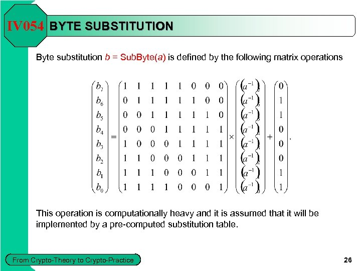 IV 054 BYTE SUBSTITUTION Byte substitution b = Sub. Byte(a) is defined by the