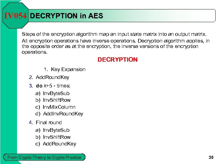 IV 054 DECRYPTION in AES Steps of the encryption algorithm map an input state