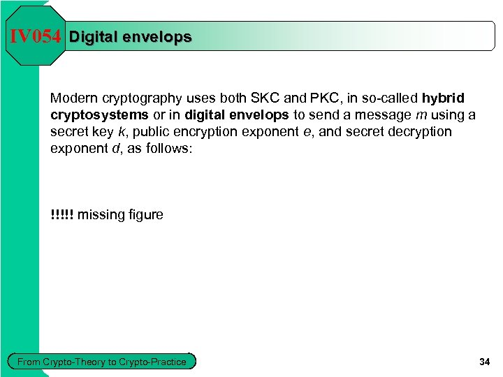 IV 054 Digital envelops Modern cryptography uses both SKC and PKC, in so-called hybrid