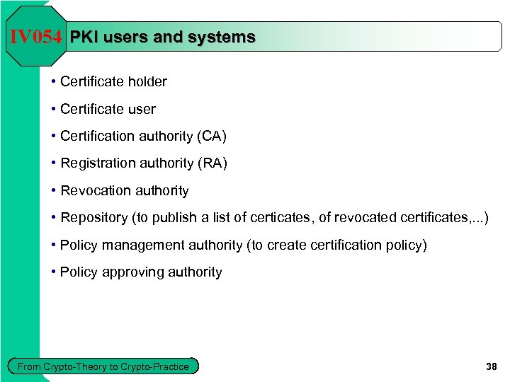 IV 054 PKI users and systems • Certificate holder • Certificate user • Certification