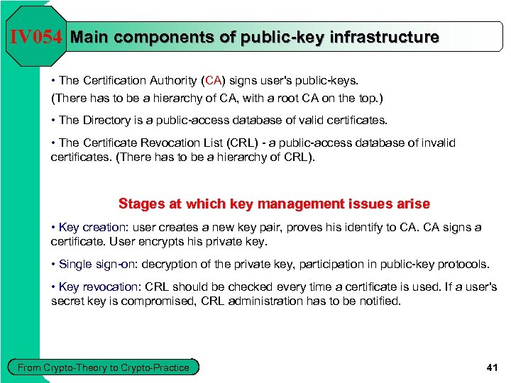 IV 054 Main components of public-key infrastructure • The Certification Authority (CA) signs user's
