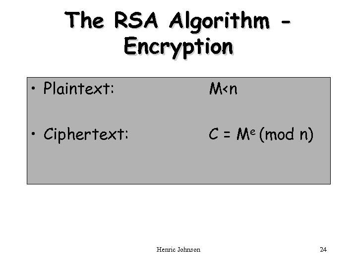 The RSA Algorithm Encryption • Plaintext: M<n • Ciphertext: C = Me (mod n)