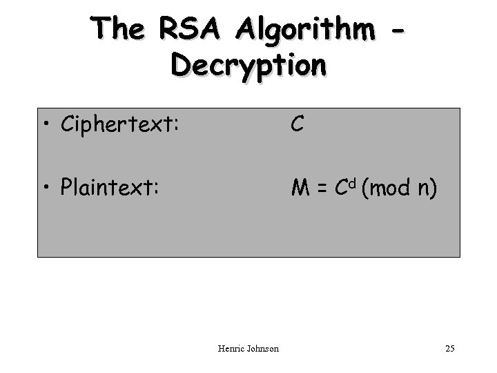 The RSA Algorithm Decryption • Ciphertext: C • Plaintext: M = Cd (mod n)