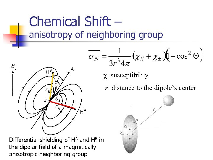 Chemical Shift – anisotropy of neighboring group c susceptibility r distance to the dipole's