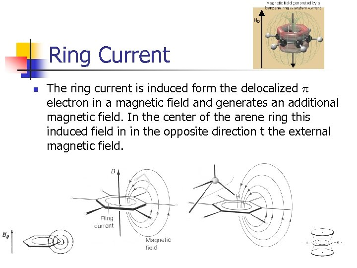 Ring Current n The ring current is induced form the delocalized p electron in