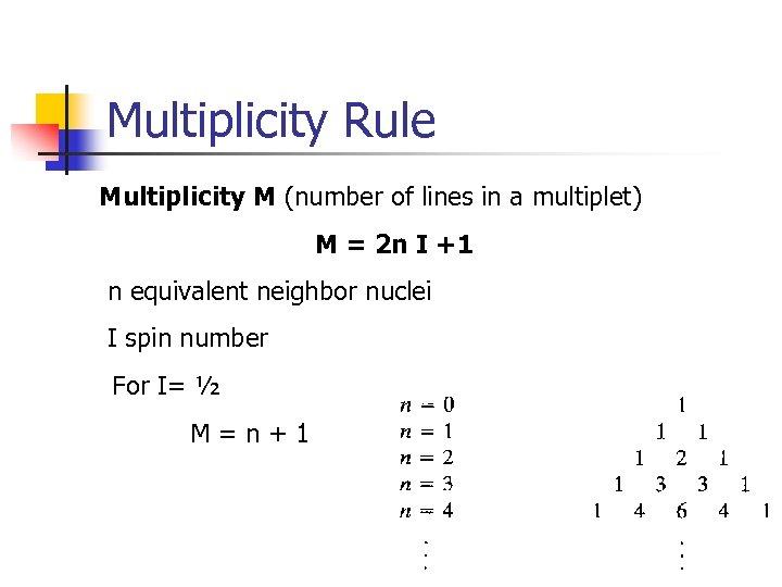 Multiplicity Rule Multiplicity M (number of lines in a multiplet) M = 2 n