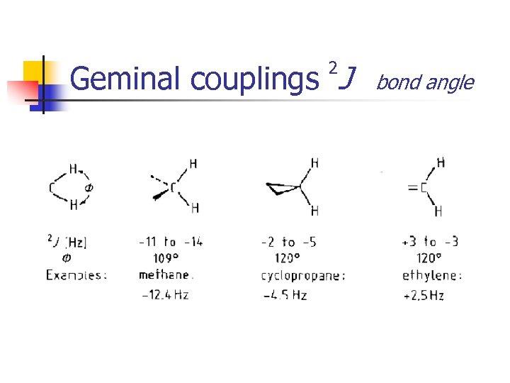 Geminal couplings J 2 bond angle