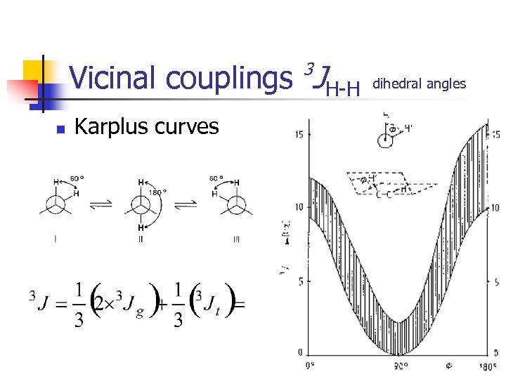 Vicinal couplings JH-H 3 n Karplus curves dihedral angles