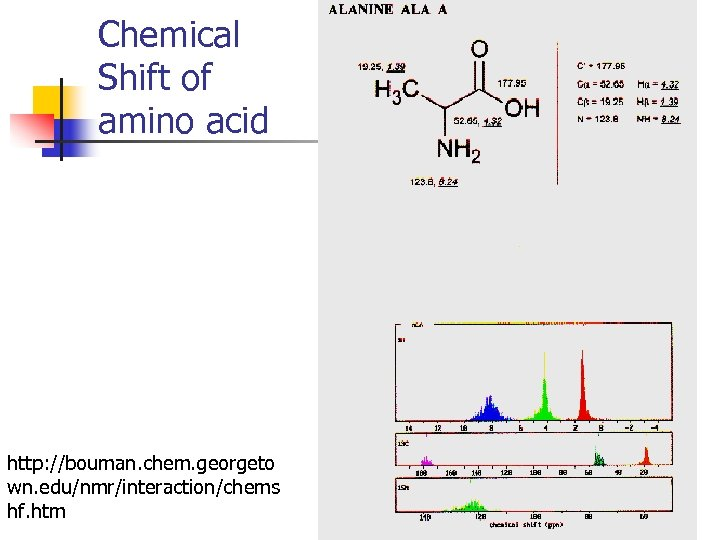 Chemical Shift of amino acid http: //bouman. chem. georgeto wn. edu/nmr/interaction/chems hf. htm