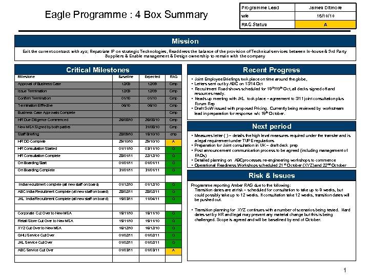 Eagle Programme : 4 Box Summary Programme Lead w/e James Ditmore 15/10/10 RAG Status