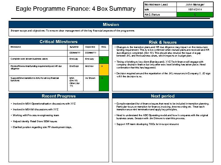 Eagle Programme Finance: 4 Box Summary Workstream Lead w/e John Manager 15/10/2010 RAG Status