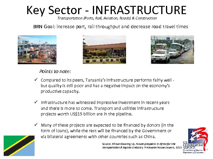 Key Sector - INFRASTRUCTURE Transportation (Ports, Rail, Aviation, Roads) & Construction BRN Goal: increase